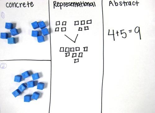 CRA Problem Example