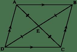 255px-parallelogram_svg