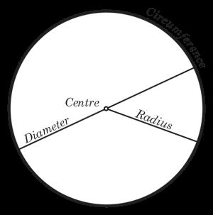 594px-circle_1_svg